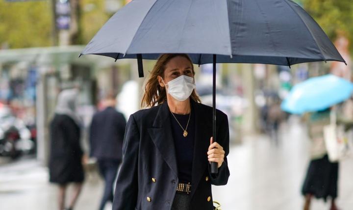 Guía para vestir en días de lluvia